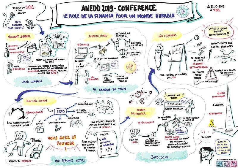 Anedd 14 Edition Conference