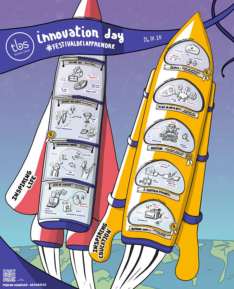 Tbs Innovation Day Innovation Awards