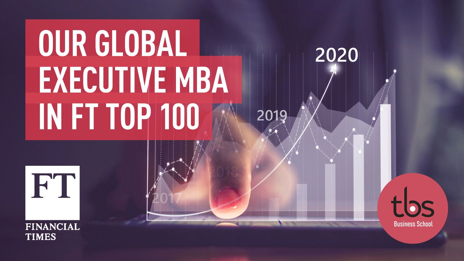 Post Classement Ft Global Executive Mba 1920 X 1080px